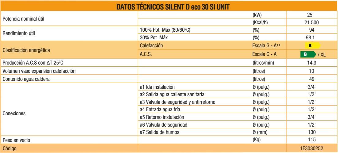 Caldera de pie a Gasoleo Ferroli SILENT D eco 30 SI UNIT Datos tecnicos