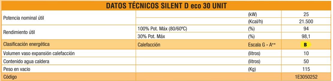Caldera de pie a Gasoleo Ferroli SILENT D eco 30 UNIT - Datos tecnicos