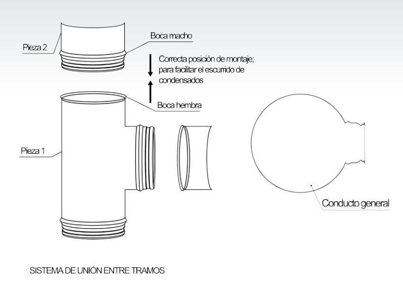 Detalle conexion - pared simple inox Practic
