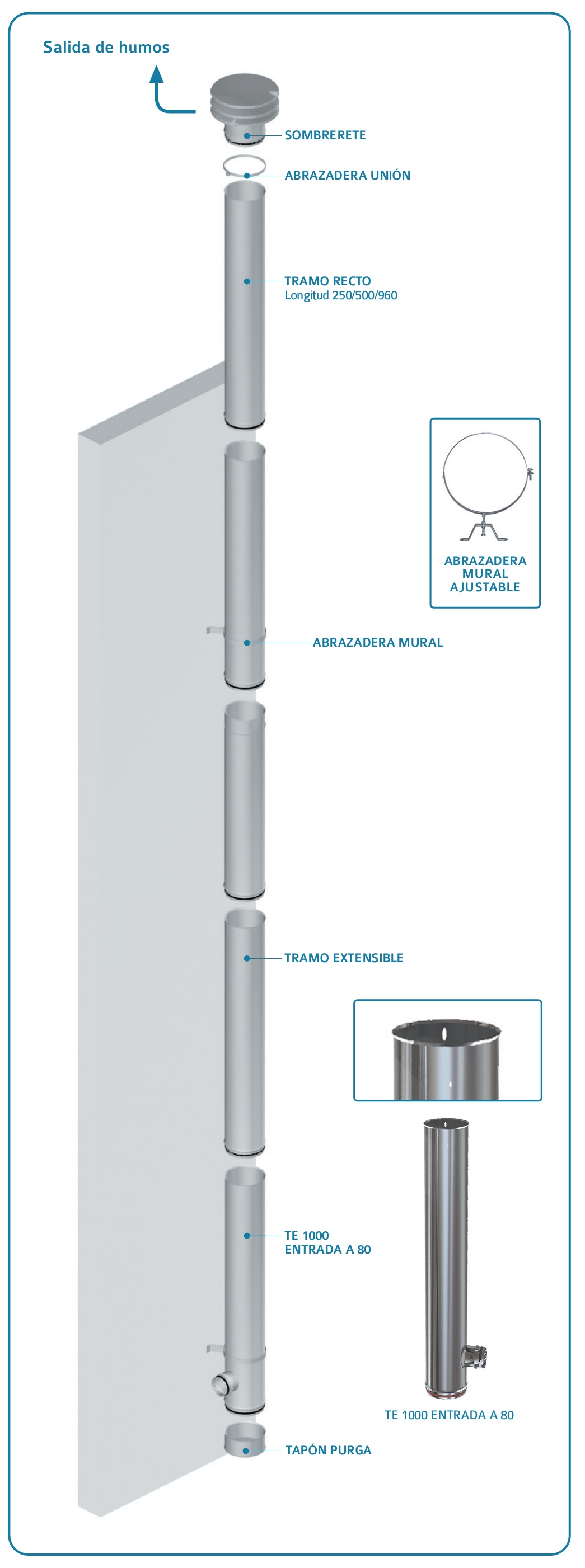 Esquema chimenea modular - pared simple inox Practic