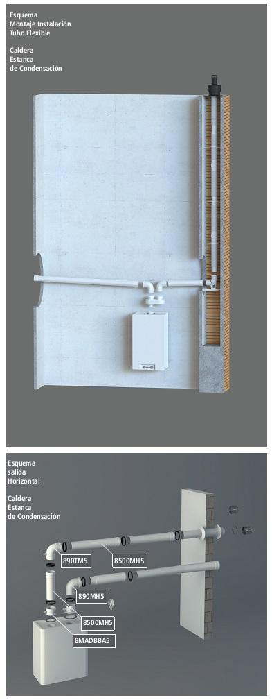 Esquema montaje instalación tubo flexible - Tubos de PP