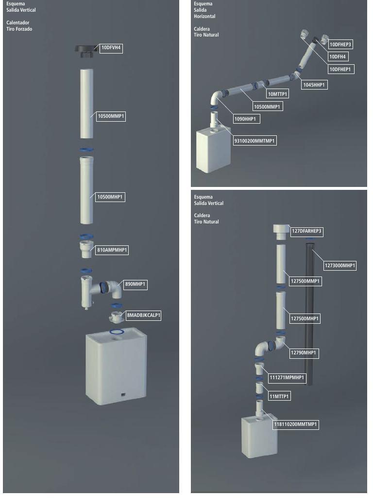 Tubo de aluminio Simple pintado blanco Fig - Detalle