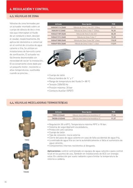 Válvula de zona para calefacción Cabel - Ficha de producto