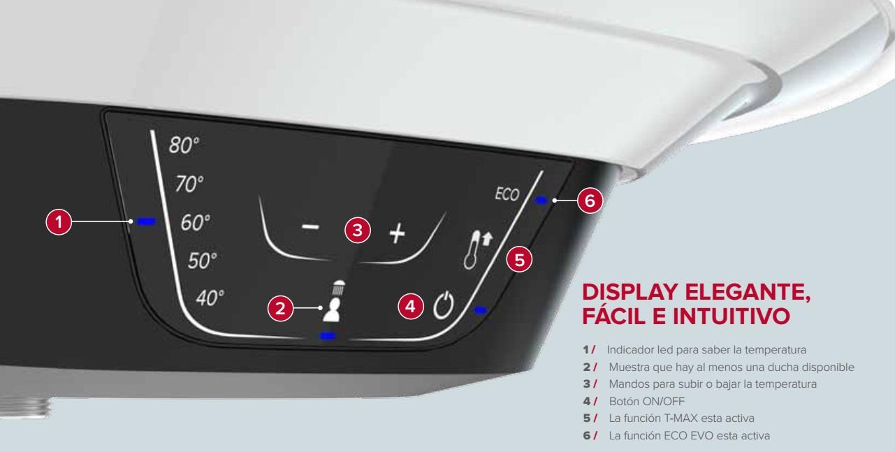 Termo eléctrico Ariston PRO1 ECO DRY MULTIS - Display