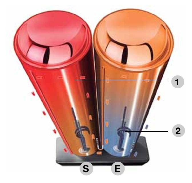 Termo electrico Fleck DUO5 - Funcionamiento