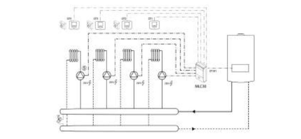 Centralita de gestión Multizona Baxi MLC 30 - Esquema