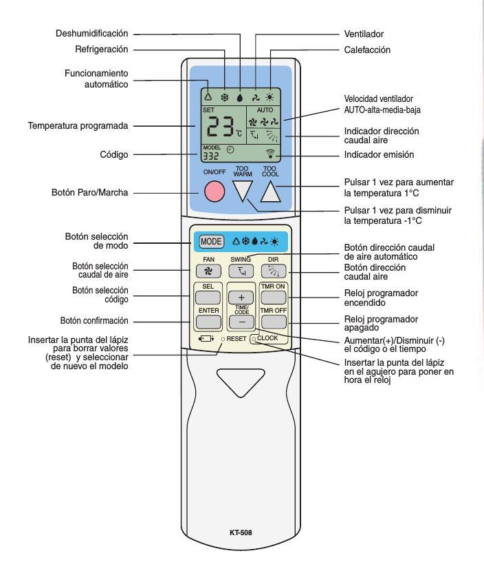 Mando a distancia universal para aire acondicionado - Funciones