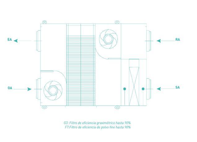 Bomba de calor Hitachi ACTIVE KPI - esquema
