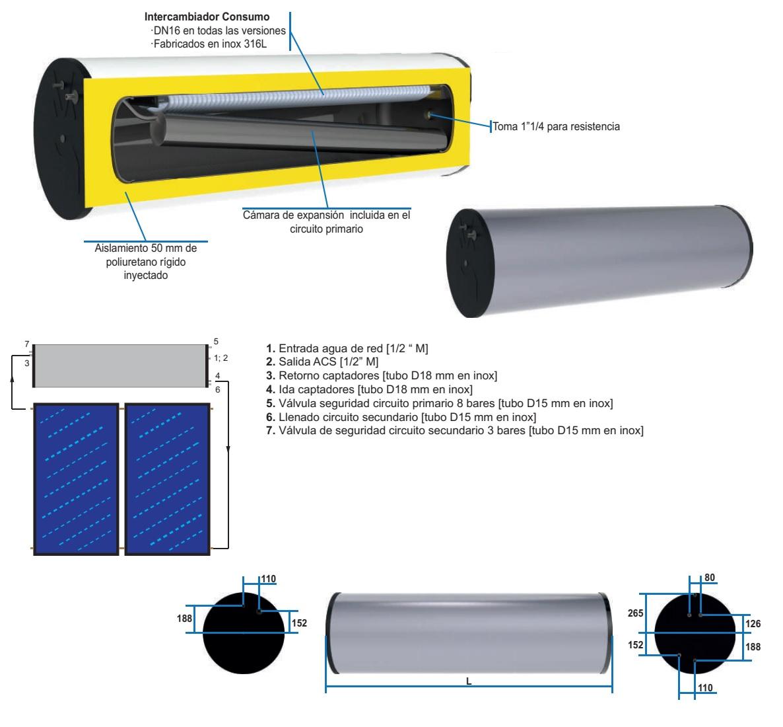 Acumulador solar Gasfriocalor HS IP