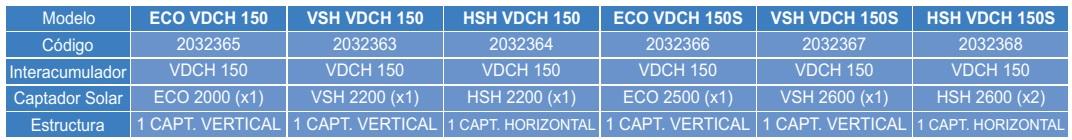 Sistema solar drainback Gasfriocalor ECO VDCH - Ficha tecnica