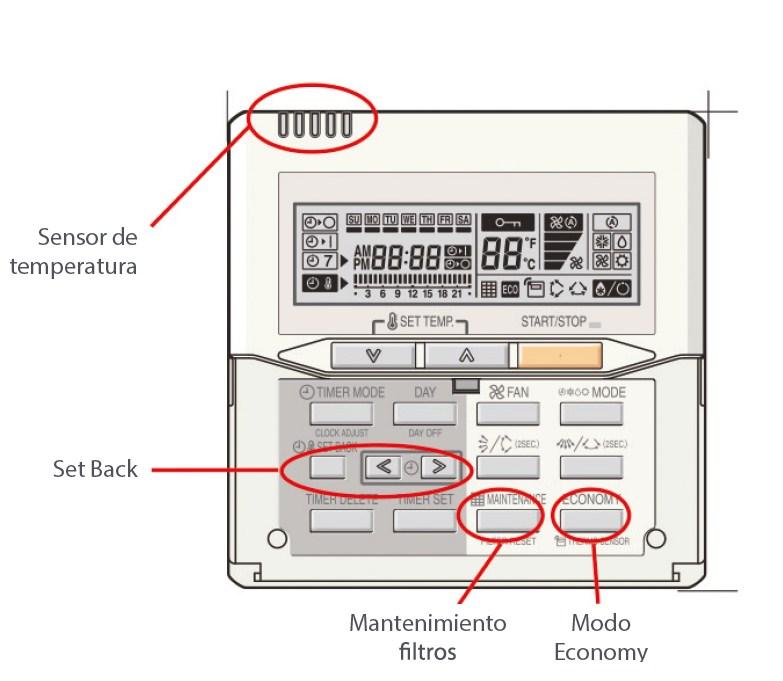 mando con sensor de temperatura