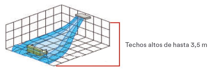 modo high ceiling suelo techo