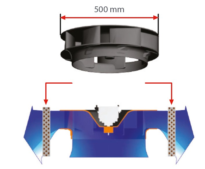 nuevo ventilador doble etapa