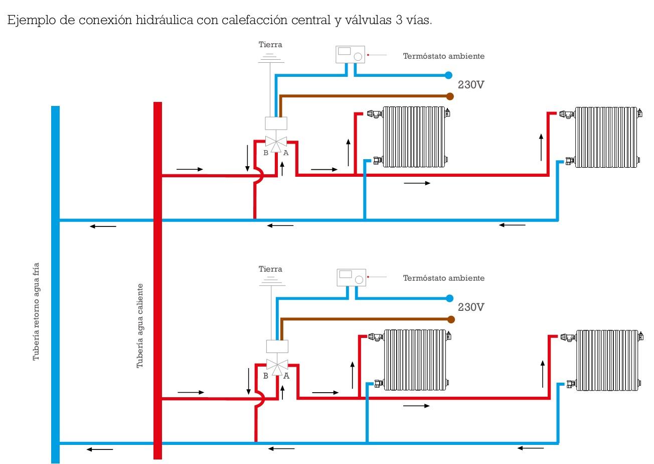 Conjunto termost tico para conexi n macho 3 8 orkli - Calefaccion central electrica ...