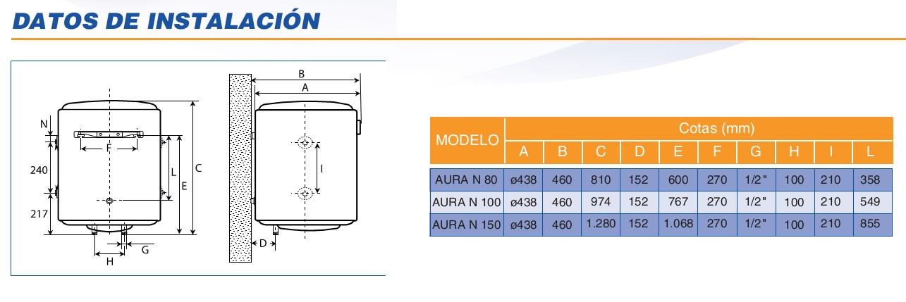 Termo el ctrico cointra aura n 80 for Instalacion termo electrico precio