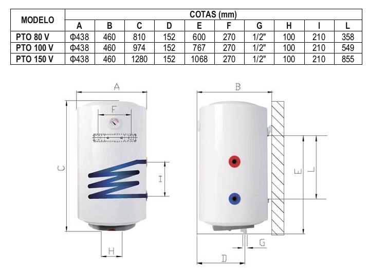 Termo el ctrico ferroli powertermo pto 80v for Termo electrico clase energetica a
