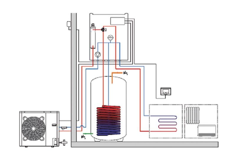 Bomba de calor ariston nimbus flex 15 kw trif sica - Esquema funcionamiento depuradora piscina ...