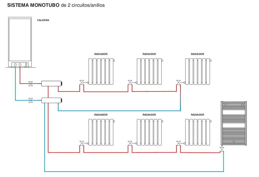 Oferta calefacci n 5 radiadores con instalaci n - Tuberias de calefaccion ...