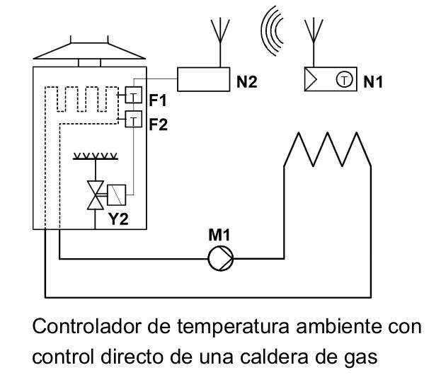 Termostato ambiente digital inal mbrico siemens rdh10rf set - Programador calefaccion siemens ...