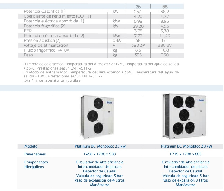 Bomba de calor baxi platinum bc monobloc 25 tr on off - Bomba de calor de alta eficiencia energetica para calefaccion ...