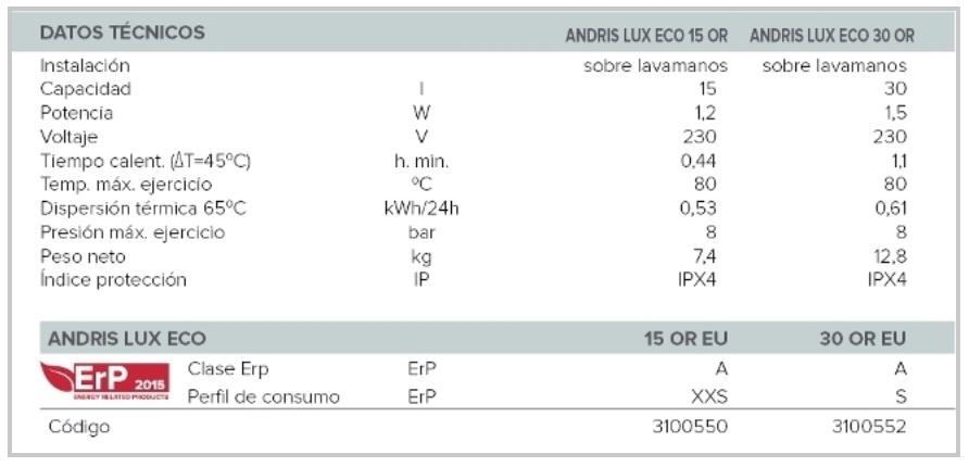 Termo el ctrico ariston andris lux eco 30 or es eu - Precio de termo electrico ...