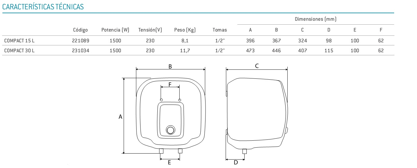 Termo el ctrico thermor compact 15 l - Termo electrico 15 litros precio ...