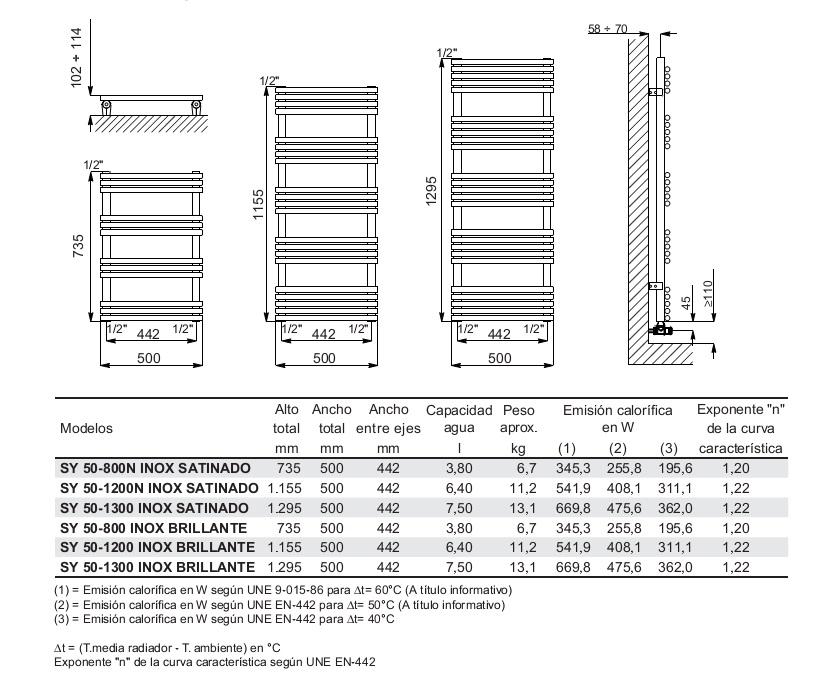 Radiador toallero baxi sy 50 1200 inox brillante for Precio radiador toallero