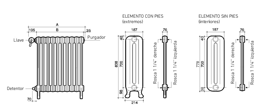 Radiador de hierro fundido baxi epoca 4 elementos - Radiadores de hierro fundido ...