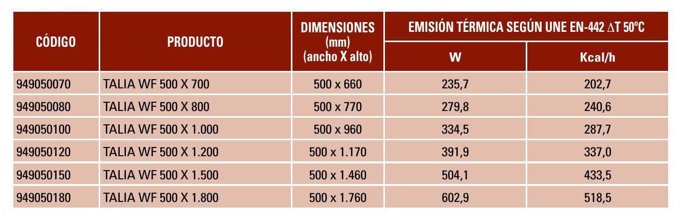 Radiador toallero ferroli talia wf 500 x 1000 for Precio radiador toallero